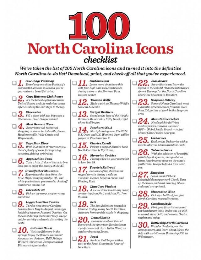 NC Icons Checklist p1