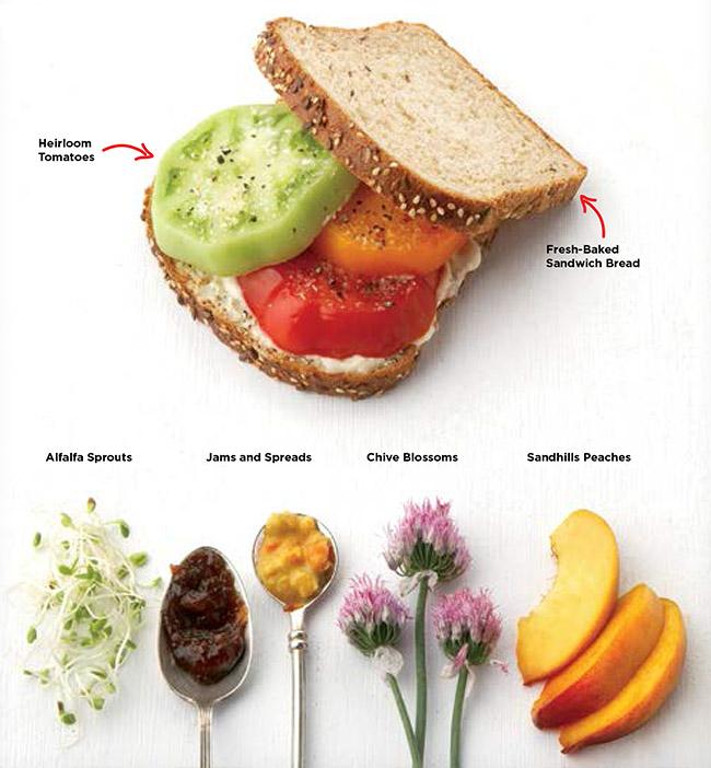 Tomato_Sandwich_Update