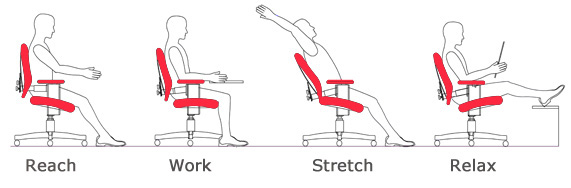 chair posture