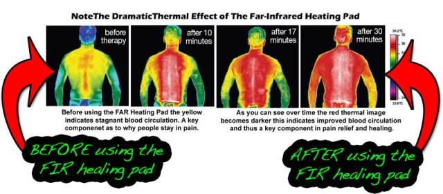far infrared heating pad benefits