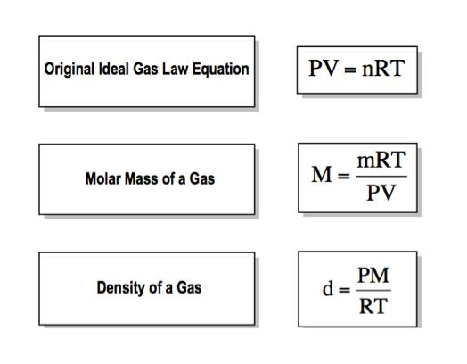 Argon: At Stp The Density Of Argon Is