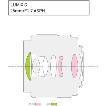 Panasonic Lumix G 25mm f/1.7 ASPH. Lens H-H025K Greentoe