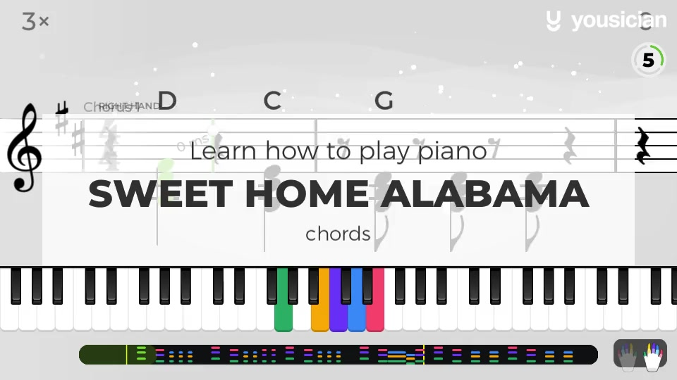 Learn how to play guitar: Learn How To Play Sweet Home Alabama On Piano Yousician