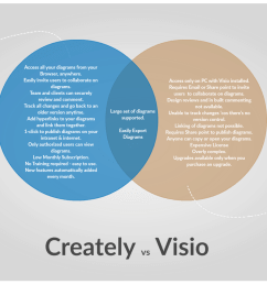 2 set venn diagram templates [ 1275 x 840 Pixel ]