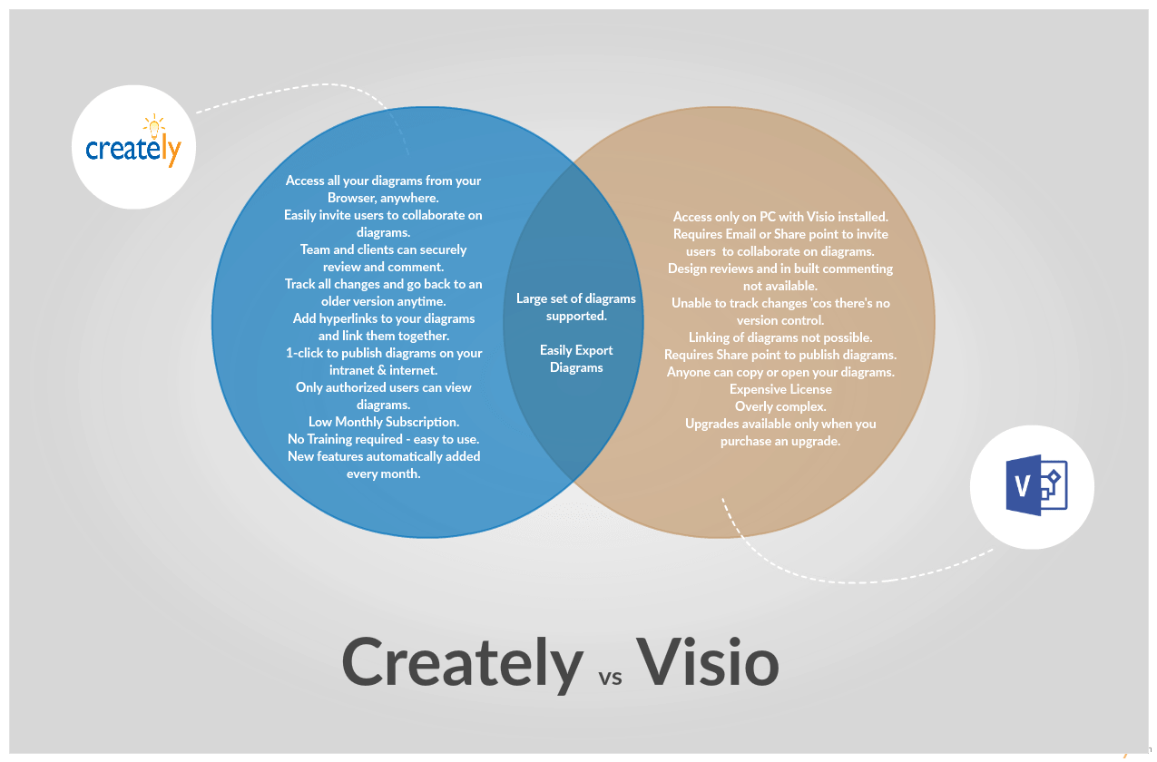hight resolution of 2 set venn diagram templates
