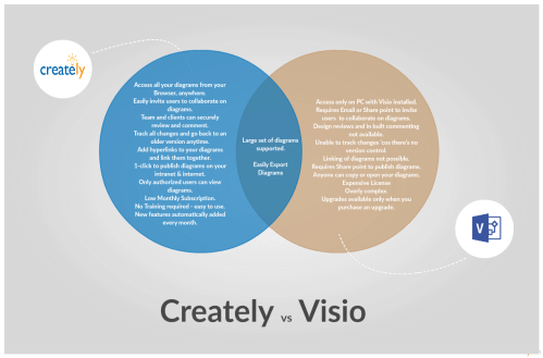 small resolution of 2 set venn diagram templates