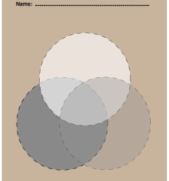 blank 3 set print ready venn diagram for a4 sheet [ 815 x 1140 Pixel ]