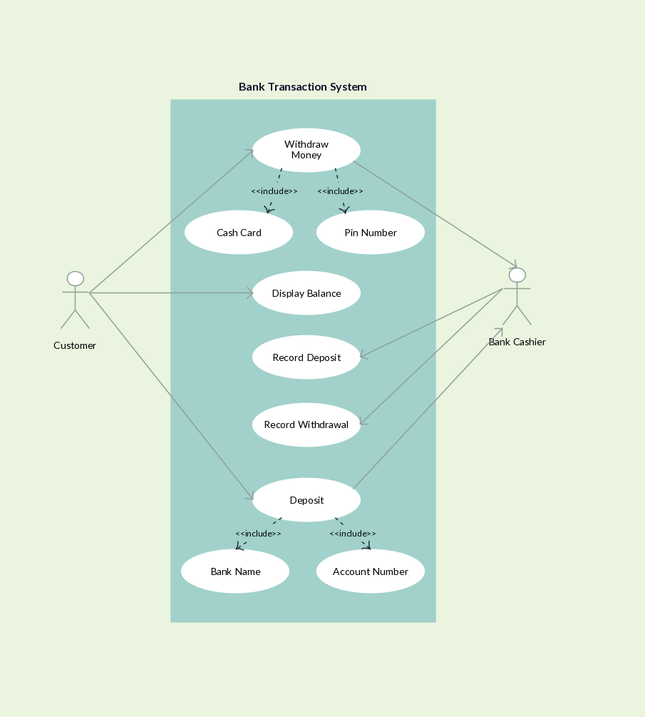 hight resolution of use case template for a bank transaction system