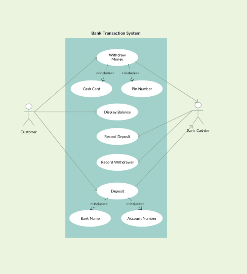 small resolution of use case template for a bank transaction system
