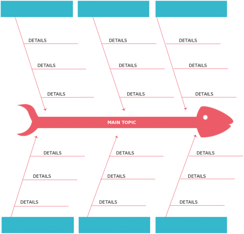 small resolution of fishbone diagram template for presentation