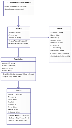 Class Diagram Templates to Instantly Create Class Diagrams  Creately Blog