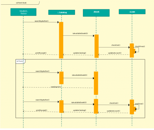 small resolution of sequence diagram template for a library management system