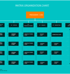 organization chart template for corporate business [ 1024 x 848 Pixel ]