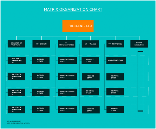 small resolution of organization chart template for corporate business
