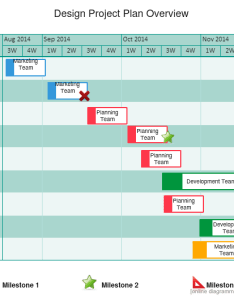 Gantt chart template for design project also templates to instantly create timelines rh creately