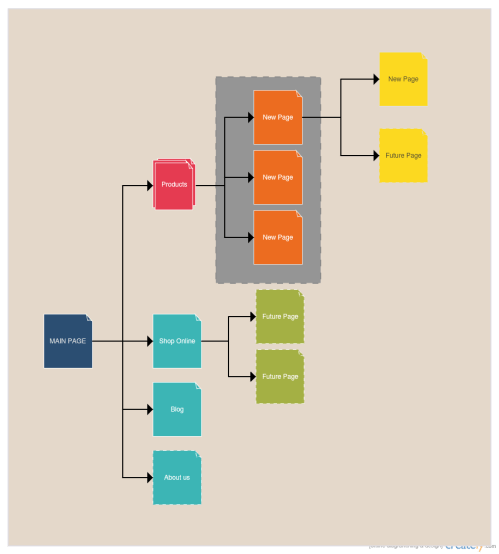 small resolution of sitemap template of a website navigation structure