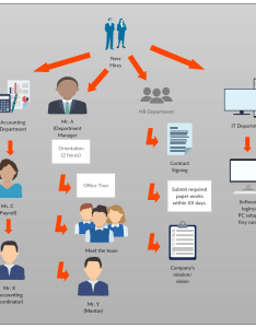 New on boarding process  well structured employee onboarding also best practices creately blog rh