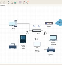 create a network diagram network diagram guide [ 1203 x 676 Pixel ]