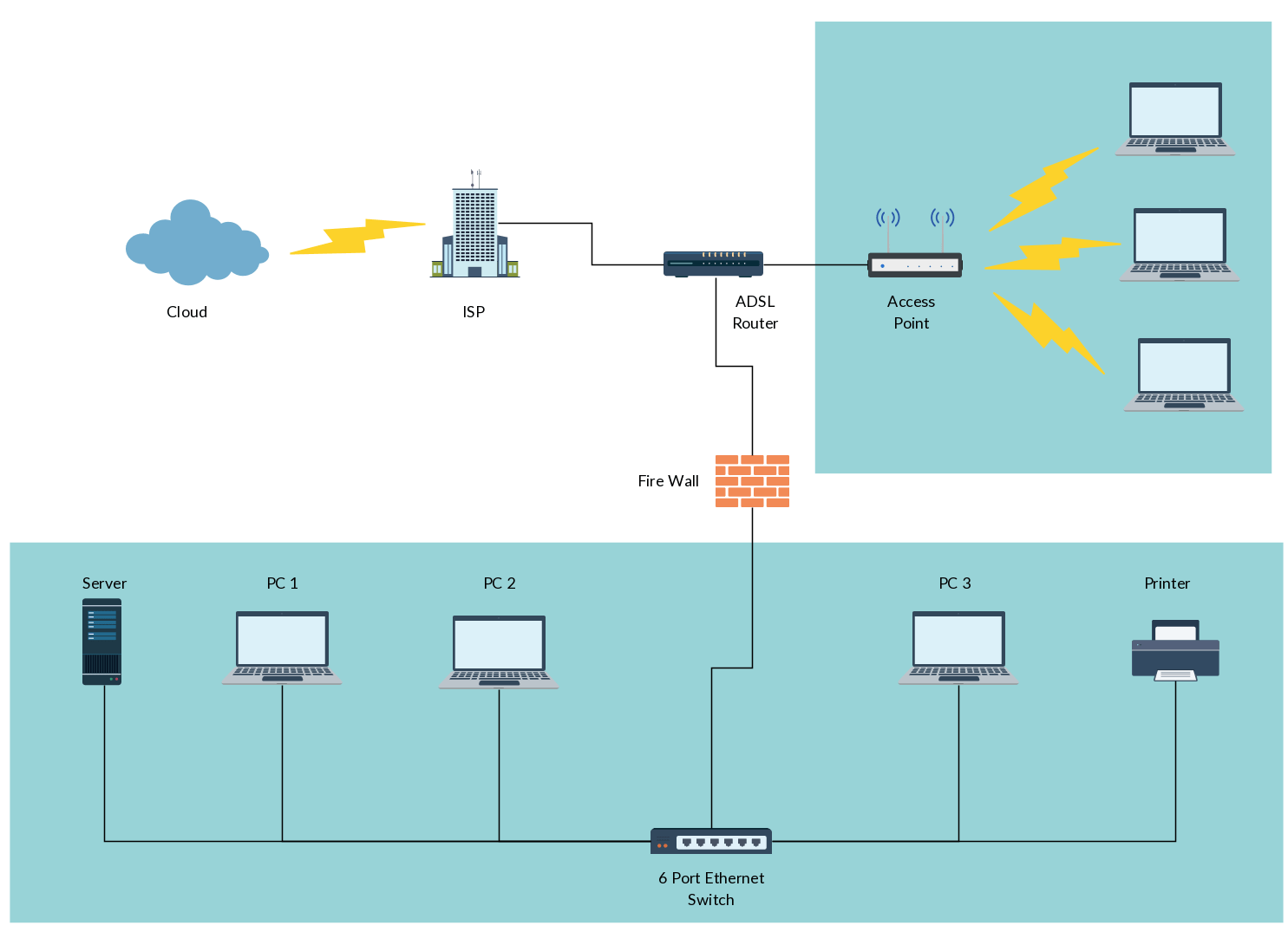 hight resolution of office network diagram template