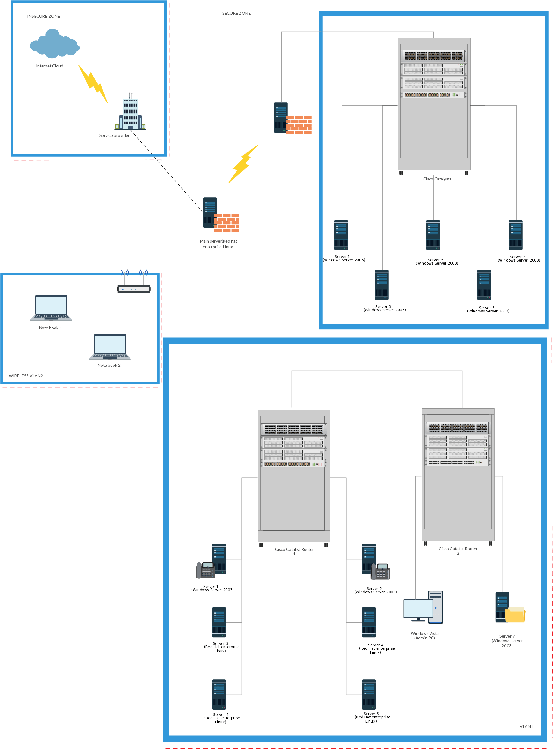 hight resolution of vlan network diagram template