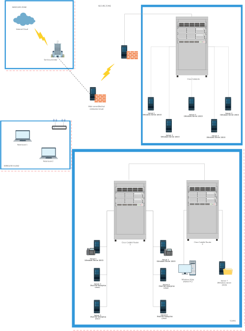 small resolution of vlan network diagram template