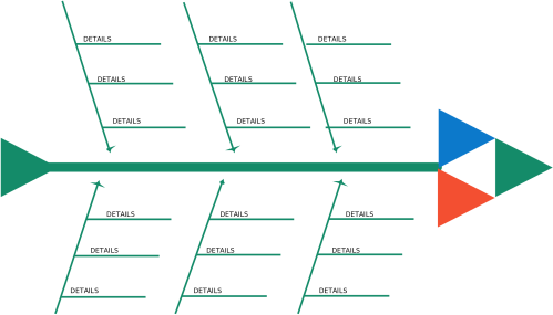 small resolution of fishbone diagram template for team brainstorming sessions