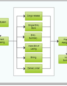 Flowchart diagram example of import system also examples drawn using creately rh