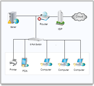 Corporate Network Diagram Sample Network Diagram Visio Wiring