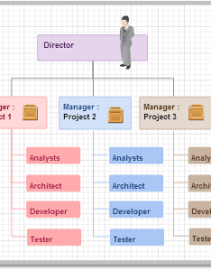 Org chart of  company also diagram examples drawn using creately rh