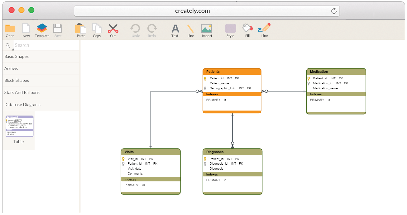 free tool to create sequence diagram standard relay wiring database design diagrams online diagramming easily visualize your tables