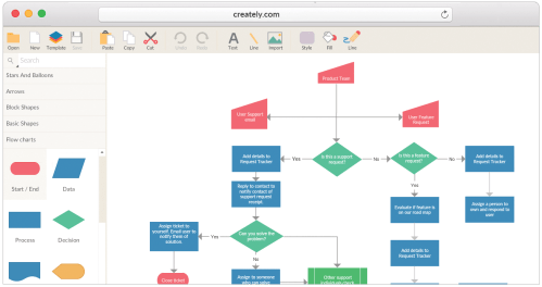 small resolution of flowchart maker with tools and templates to create beautiful flowcharts