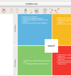 tools and templates to create beautiful graphic organizers [ 1306 x 691 Pixel ]