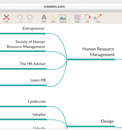 mind map maker to map ideas visually [ 1306 x 691 Pixel ]