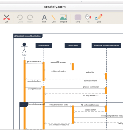 create sequence diagrams online sequence diagram tool program logic diagram tool [ 1306 x 691 Pixel ]