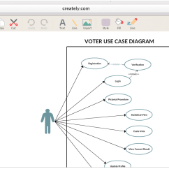 Free Tool To Create Sequence Diagram Wan Network Topology For Use Case Diagrams Online With Draw Easy Tools And Templates