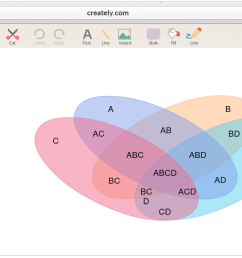 tools and templates to detailed venn diagrams [ 1306 x 691 Pixel ]