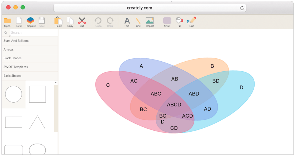 medium resolution of tools and templates to detailed venn diagrams