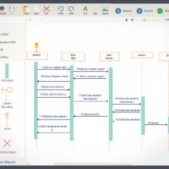 Free Tool To Create Sequence Diagram Rotork Wiring 3100 Diagrams Online |