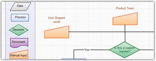 standard process flow diagram symbols ac wiring image 6 useful flowchart tips to create better flowcharts