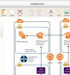 draw aws diagrams with easy to use drag and drop interface [ 1456 x 770 Pixel ]