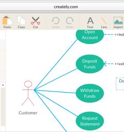 business diagram software [ 1456 x 770 Pixel ]