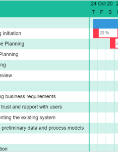 It project gantt chart also maker to create charts online creately rh