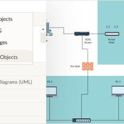Software To Create Network Diagram Division Land Section Quickly Draw Diagrams Online Packed With Features For Quick Drawing