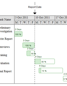 also how to use gantt charts plan projects like  boss rh creately