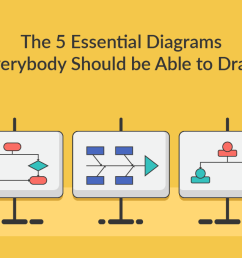 the 5 essential diagrams everybody should be able to draw creately blog [ 1541 x 680 Pixel ]