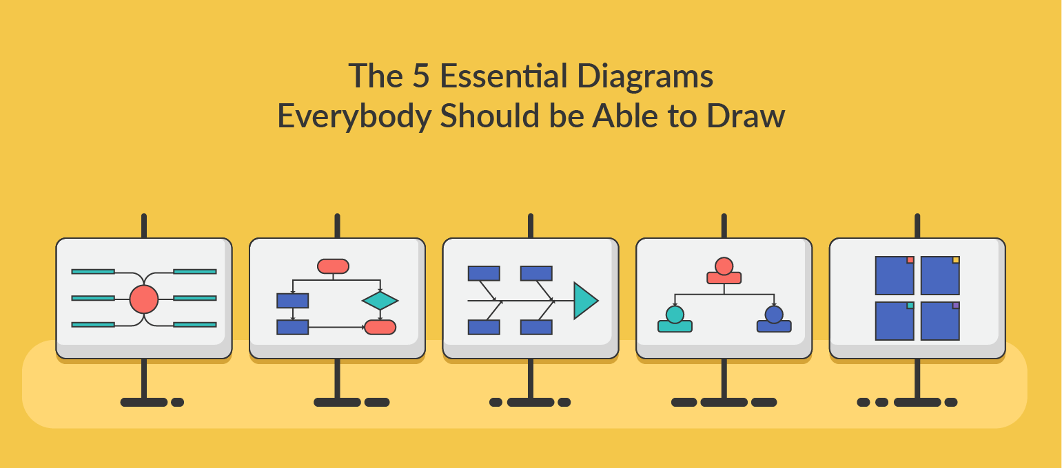 how to draw a system diagram blank flower the 5 essential diagrams everybody should be able - creately blog