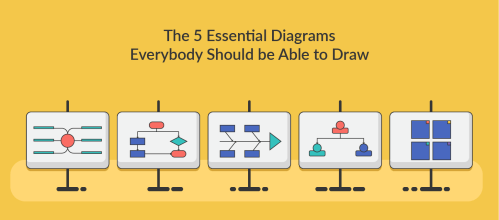 small resolution of the 5 essential diagrams everybody should be able to draw creately blog