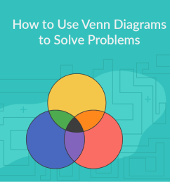 solving problems with venn diagrams explained with examples [ 1541 x 681 Pixel ]