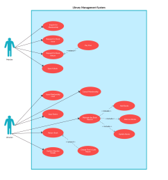 use case templates to instantly create use case diagrams online creately blog [ 1395 x 1400 Pixel ]