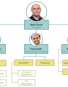 Organizational chart with images also templates editable online and free to download rh creately